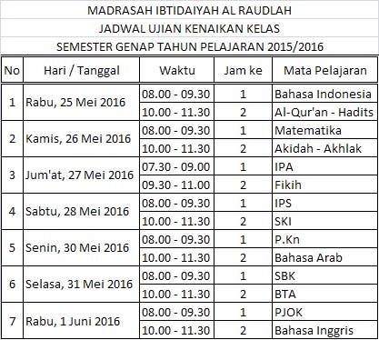 Jadwal Ujian Kenaikan Kelas (UKK) Semester Genap TP 2015/2016