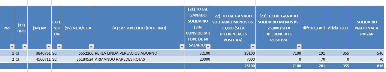 Excel de calculadora puntos dieta los