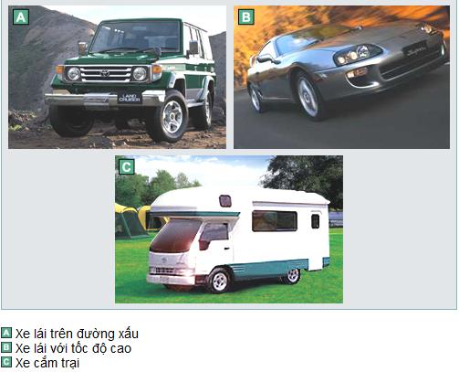 điều kiện bảo dưỡng ô tô