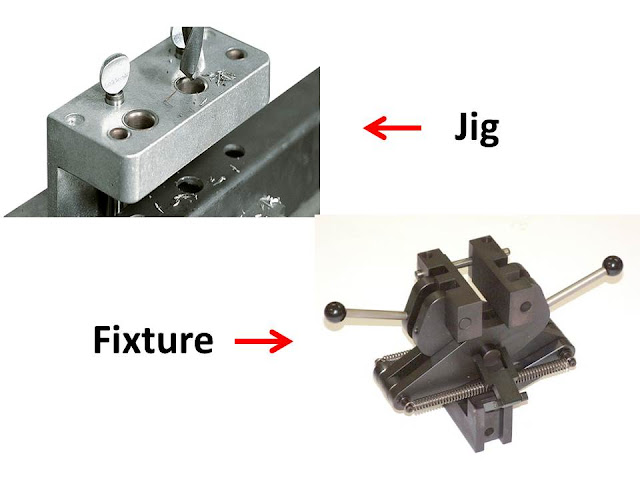 Jigs and fixture working advantages differences