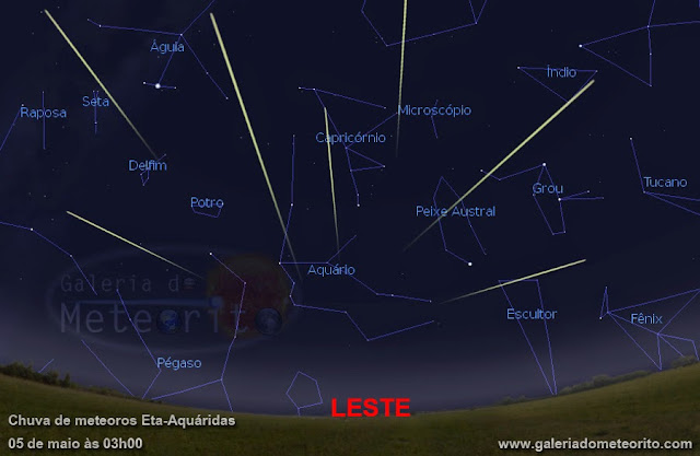radiante da chuva de meteoros Eta Aquaridas 2021