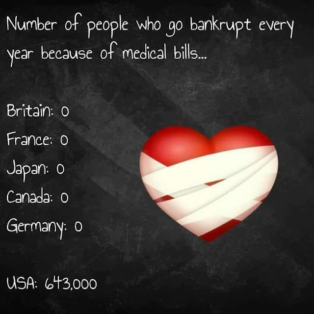 Graphic:  Number of people who go bankrupt every year because of medical bills.  Britain: 0.  France: 0.  Japan: 0.  Canada: 0.  Germany: 0.  United States:  643,000.