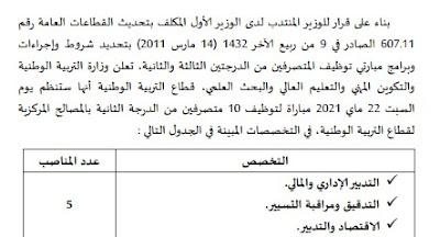 مباريات توظيف بقطاع التربية الوطنية- ماي 2021 - 30 أبريل 2021