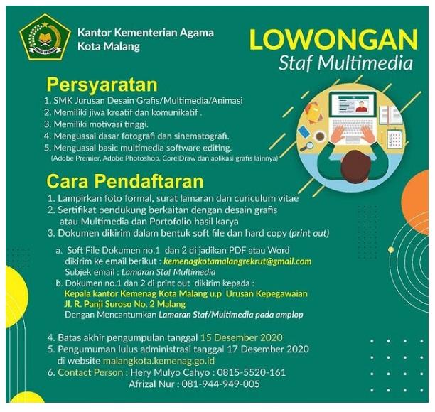 Lowongan Kerja SMK Kementerian Agama Republik Indonesia Kota Malang Desember 2020