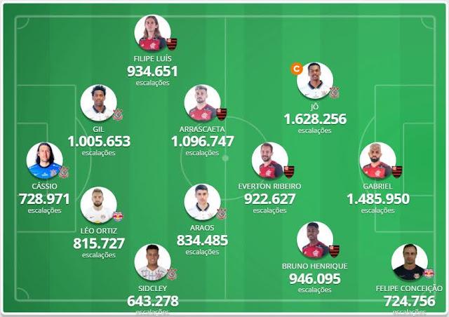 Seleção da Galera #5 - Cartola FC 2020