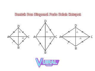 Gambar Bentuk Dan Diagonal Belah Ketupat