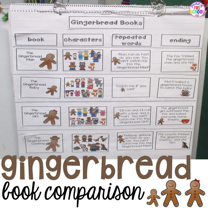 Fun gingerbread book comparison activities for your preschool, pre-k, tk, and kindergarten students