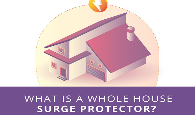 What is a Whole House Surge Protector? #infographic