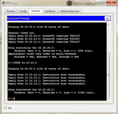 Konfigurasi standard access list