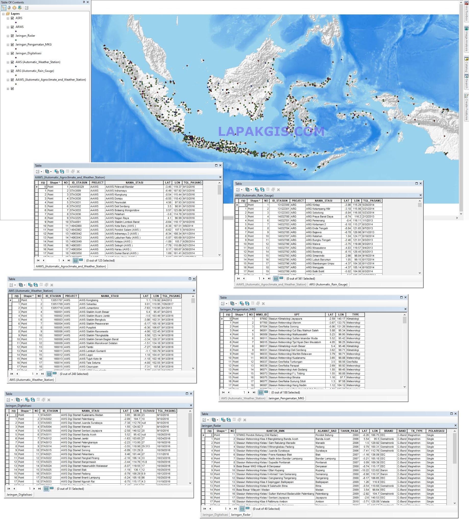 Jaringan Pengamatan Meteorologi, Klimatologi, dan Geofisika (MKG)