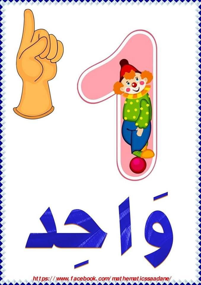 بطاقات الأرقام من 1 إلى 10 - الموقع التعليمي ademweb.com
