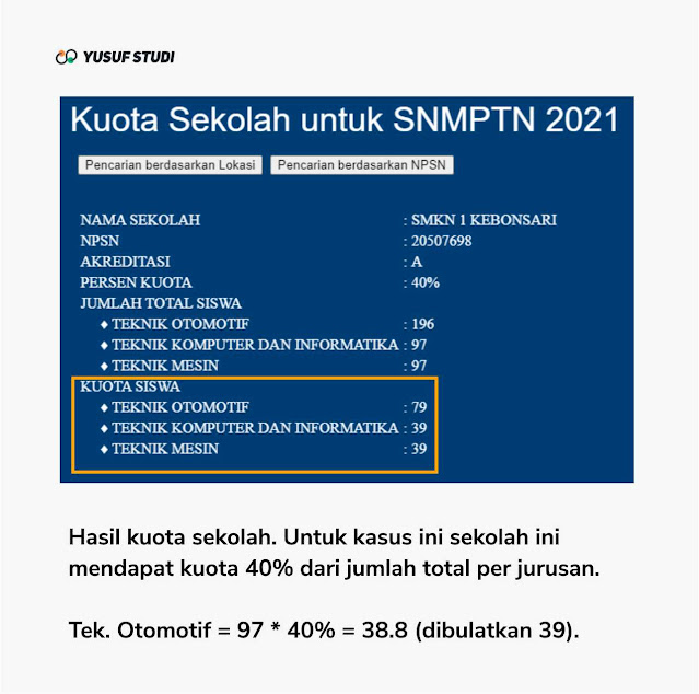 Pencarian Kuota SNMPTN sesuai lokasi