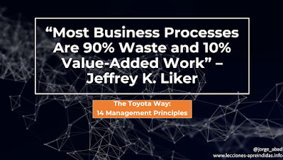 """""""Most Business Processes Are 90% Waste and 10% Value-Added Work"""" –Jeffrey K. Liker"""