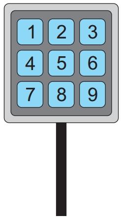 teclado de 1 a 9
