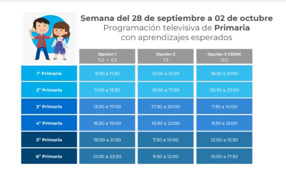 Semana del 28 de Septiembre al 02 de Octubre  Programación Televisiva de Primaria-Secundaria  con Aprendizajes Esperados.