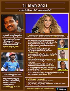 Daily Malayalam Current Affairs 21 Mar 2021
