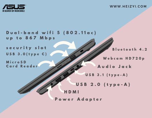 Spesifikasi Konektivitas ASUS VivoBook Ultra A412DA