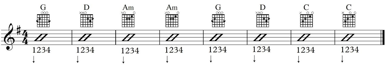 The Guitar Teaching Blog 2016