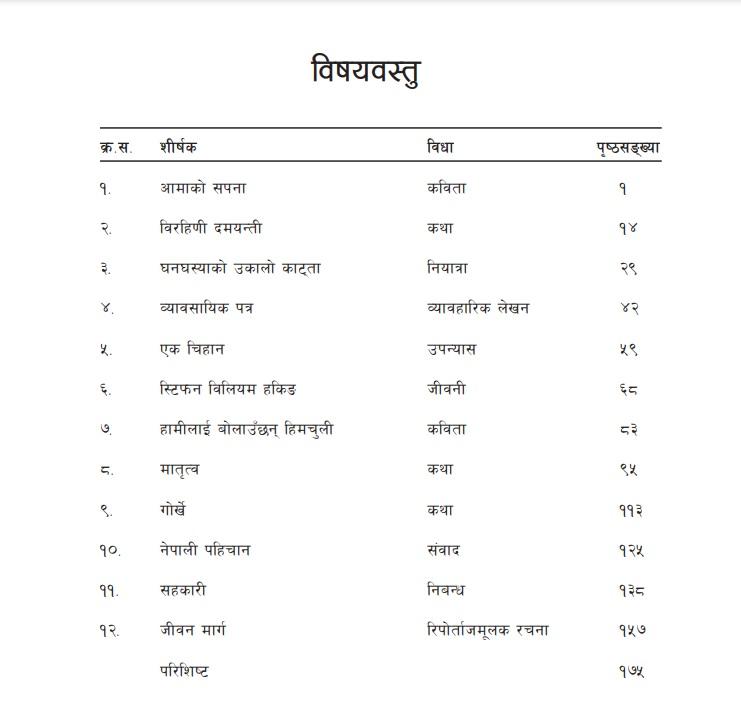 Class 12 Nepali Book Contents