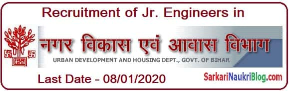 Jr. Engineer Recruitment 2019 in Bihar UDHD