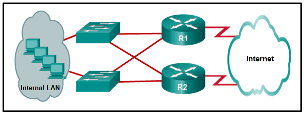CCNA 2 v7.0 Modules 7 – 9 Exam Answers p27