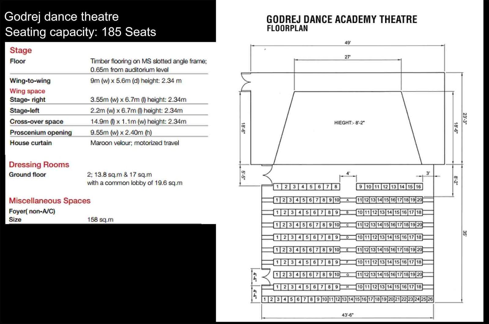 ncpa-Godrej-dance-theatre