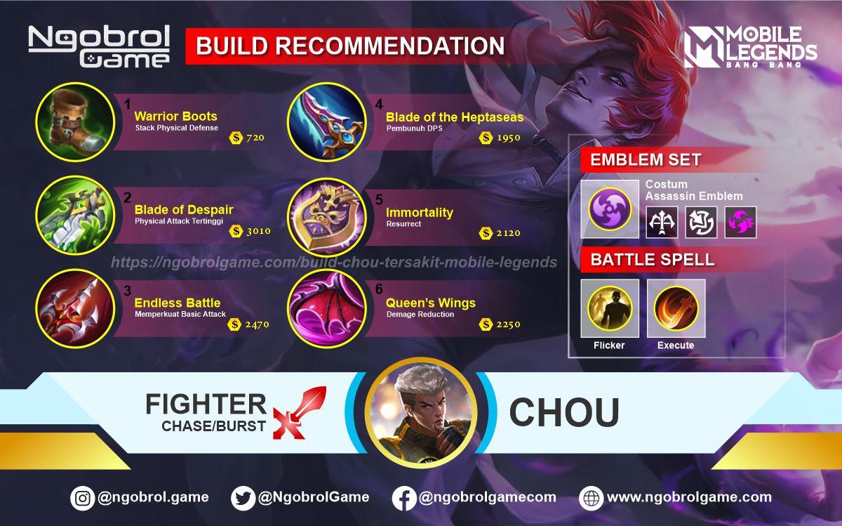 Build Chou  Tersakit 2021 Mobile Legends