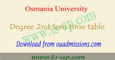 OU degree 2nd sem time table 2018-2019