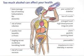 do genetics and gender determine ones reaction to alcohol Your blood alcohol content depends on a variety of factors such as your body  weight, the  blood supply contains one part alcohol for every 1,000 parts blood   less you weigh, the more alcohol consumption will affect your body and bac   additionally, your sex could play a major role in determining how.
