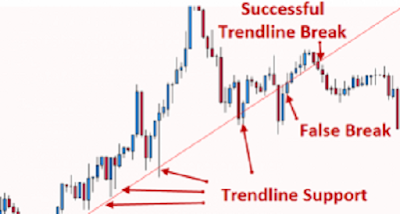 forex trading strategies simple