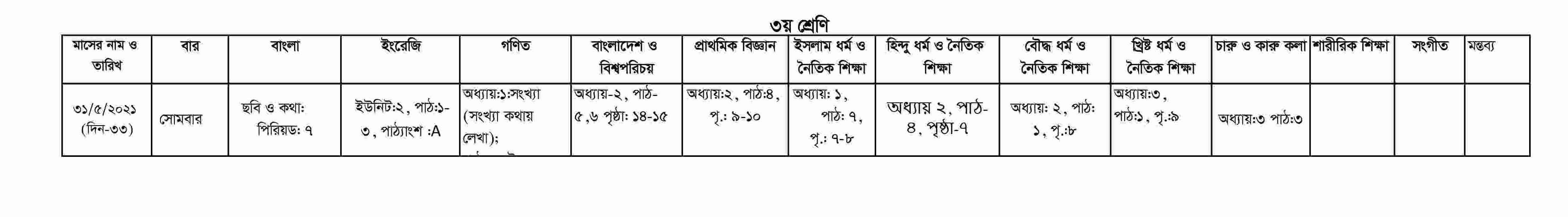 Class 3 Assignment Science