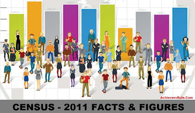 India Census 2011 Report for SSC Exams
