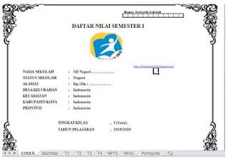 Daftar Nilai Kurikulum 2013 Tingkat SD Kelas 1-6, http://www.librarypendidikan.com/