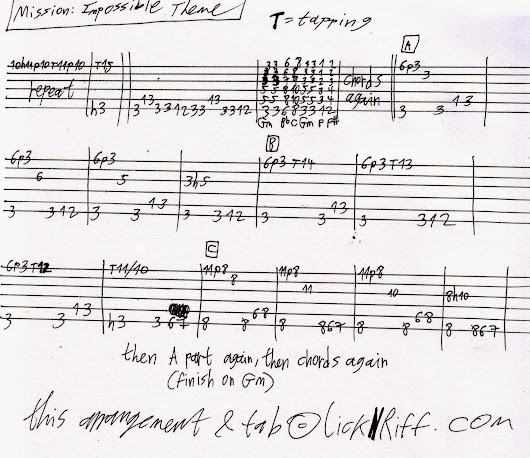 guitar lessons , tabs etc.............. - Google+