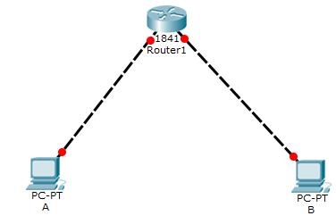Jaringan Router : Menghubungkan dua Komputer Menggunakan Router Pada Cisco Packet Tracer