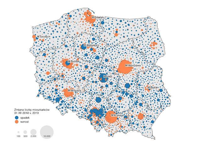 Zmiany demograficzne w Polsce w 2019
