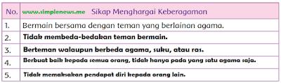 Tabel Sikap menghargai keberagaman www.simplenews.me