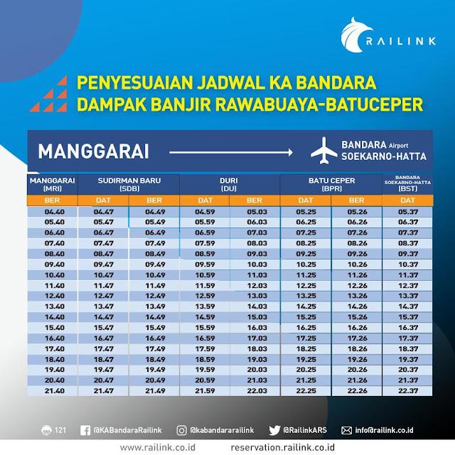 jadwal jakarta KA Bandara railink