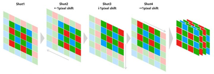 Сдвиг сенсора на ширину пиксела