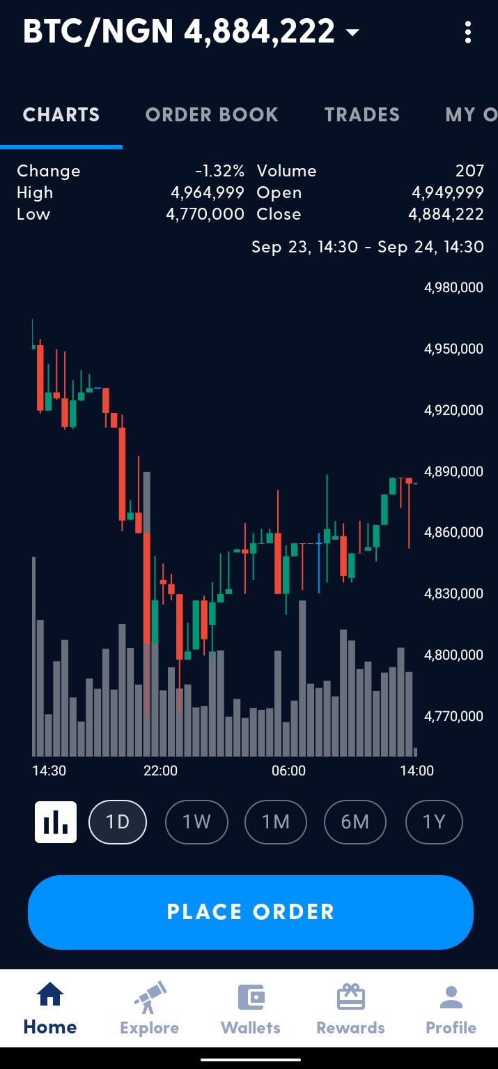 quante conferme per il trasferimento bitcoin 0 0005 btc a eur