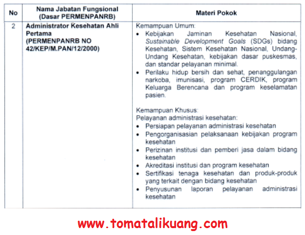 kisi kisi materi skb administrator Kesehatan ahli pertama formasi cpns tahun 2021 tomatalikuang.com