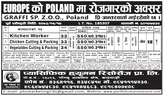 Jobs in Poland Europe for Nepali, Salary Rs 70,317
