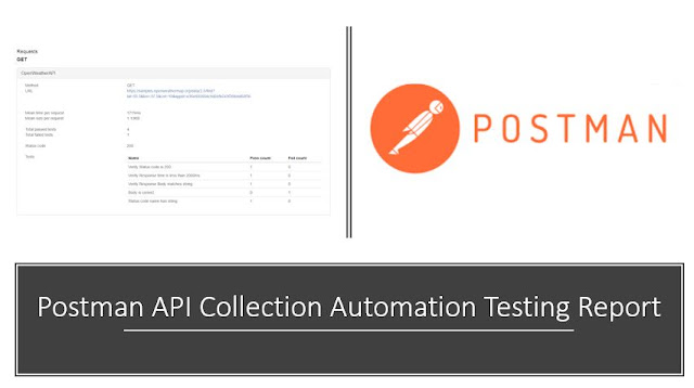Postman API Collection Automation Testing Report