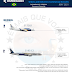 Infographic: Orders and Deliveries Embraer (ERJ) Commercial Aircrafts – May 2021