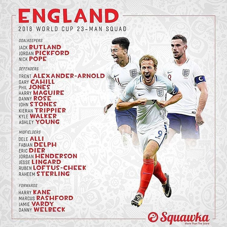 Harry Maguire Wallpaper: Wallpapers : England World Cup Squad 2018 Odds
