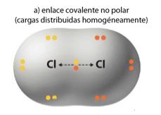 ejemplo de enlace covalente no polar