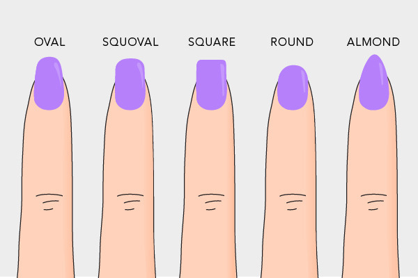 Nail it!- Nail health, tips and more ~ Totally Geek Chic