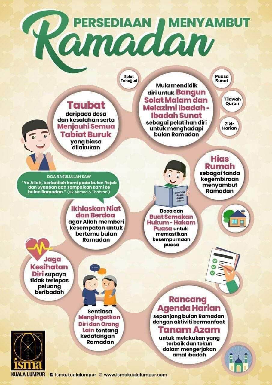 Checklist Persediaan Menyambut Ramadan