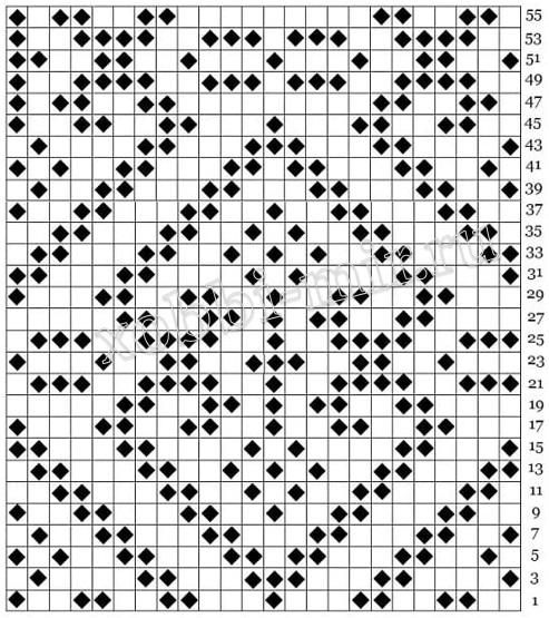 jakkardovii uzor spicami shema