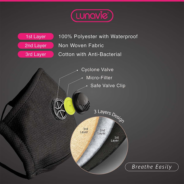 Lunavie Antibacterial Air Face Mask 3 Layer Waterproof Washable